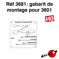 Gabarit de montage support 3601 [HO]